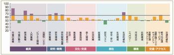東京の短所.jpg